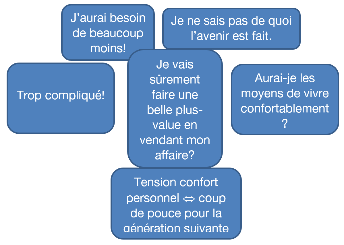 Plan rentier FR